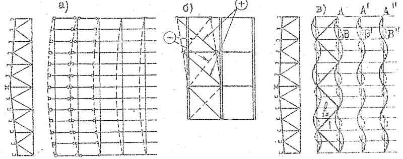 б) схема натяжения и